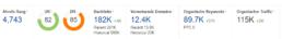 Anzahl von Backlinks Ahrefs