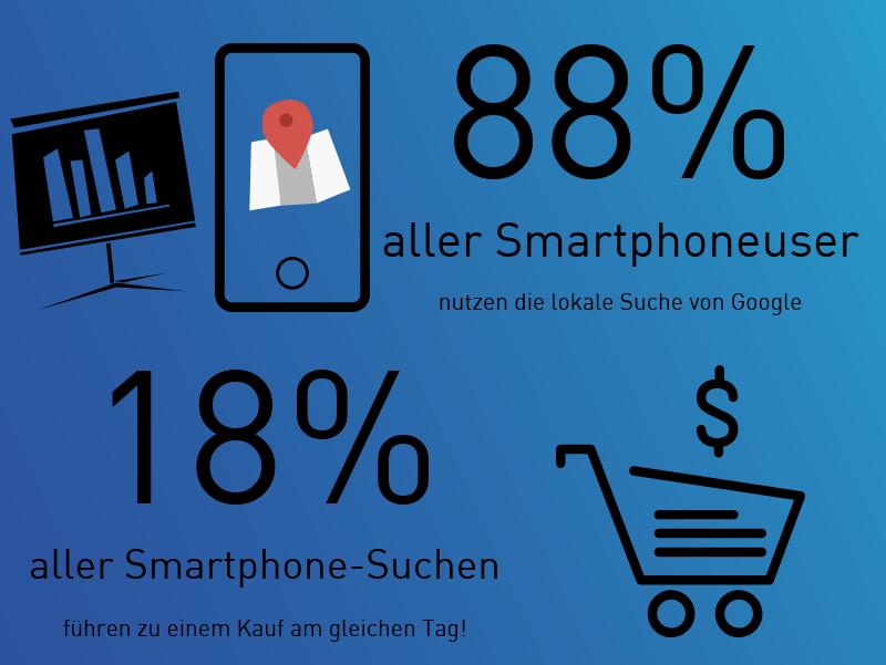 Local SEO Statistik
