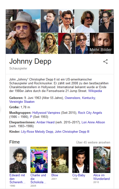 Knodwledge Graph Johnny Depp