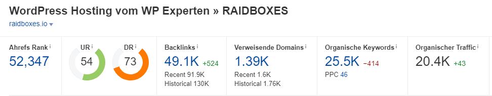 RaidboxesMetriken